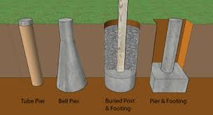 How To Attach A Pergola To A Deck by Decks Com How To Build A Deck Footings U0026 Foundations