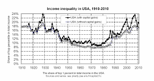 piketty u0027s capital notes from my library