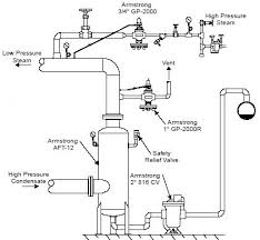 flash steam recovery cleanboiler org