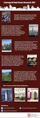 7 best international real estate images on pinterest