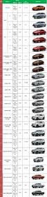lexus vietnam bang gia bảng giá xe toyota tháng 8 2016 báo giao thông