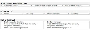 Sample Resume For Lecturer by Lecturer Cv Sample