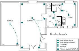 normes cuisine professionnelle installation electrique cuisine chantier 4 installation