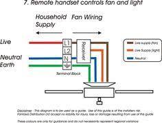 pin by cat6wiring on ceiling fan wiring diagram pinterest