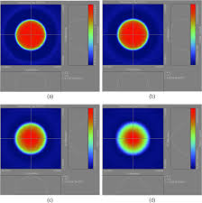 optical design of freeform micro optical elements and their