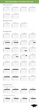 lights down low guitar chords most popular beginner guitar chords chart musician tuts