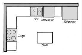 island kitchen floor plans l shaped kitchen floor plans island 300x200 5 logischo