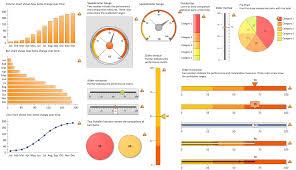 Download Spreadsheet Excel Kpi Dashboard Download 4 Excel Kpi Dashboard Download