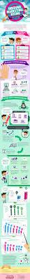 lexisnexis vs clear 377 best marketing images on pinterest social media marketing