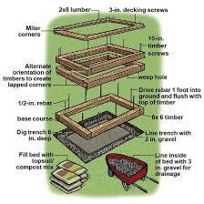chic raised garden bed design plans raised bed vegetable garden