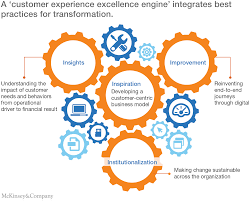 the growth engine superior customer experience in insurance