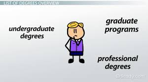 How To List Your Degree On Your Resume List Of Degrees Most Popular Degree Programs By Level