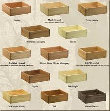 kitchen cabinet drawer boxes best new cabinet drawer boxes pertaining to household ideas 1pop info