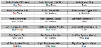 stereo wiring diagram 2000 kia sephia stereo wiring diagrams