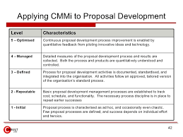 management proposal request for construction proposal example