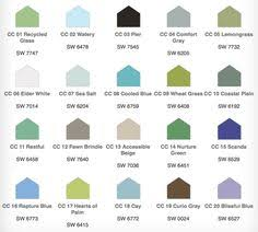 sherwin williams coastal cool colors dining room currently has