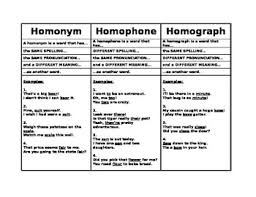 homonym homophone homograph reference sheet w examples by