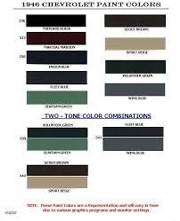 100 paint color code chrysler valiant colour codes auto
