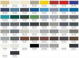 security door colour options u0026 power coating sunray