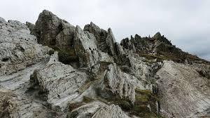 Types Of Rocks Types Of Rocks Classification Of Rocks Civilguides