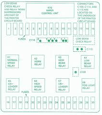 bmw e30 fuse box diagram 2003 bmw 325i fuse box diagram u2022 wiring