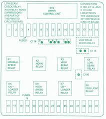 1999 bmw e30 fuse box diagram circuit wiring diagrams regarding