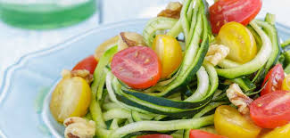 healthy dining finder pesto and healthy fat
