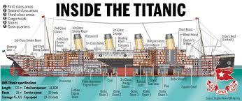 titanic floor plan how the sun found the titanic brantford expositor