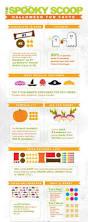 halloween fun facts oculablack com
