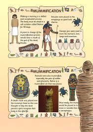 ks2 ancient egypt mummification posters middle ages pinterest