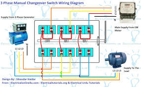3 phase manual transfer switch wiring diagram the best wiring