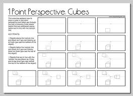 one point perspective drawing the ultimate guide perspective