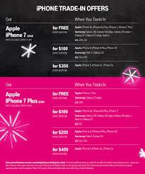 black friday sales on airline tickets t mobile announces free iphone 7 with trade in for black friday