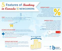 banking for newcomers to canada banking for newcomers to canada