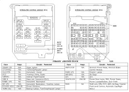 2001 mercury cougar fuse box diagram mercury wiring diagrams for