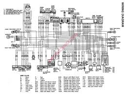 28 1996 suzuki intruder 800 repair manual free 3075 96