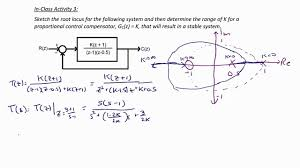 ece320 lecture10 1c discrete time systems transfer function