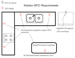 gfci outlets u2014 cofer real estate inspections pllc