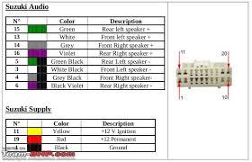 kenwood radio wiring diagram wiring diagram and schematic design
