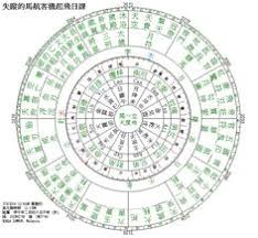 madison square garden seating chart detailed seats rows and