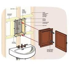 how to hang a medicine cabinet to install a medicine cabinet before building recessed medicine