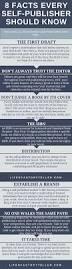 best 25 book publishing ideas on pinterest book publishing