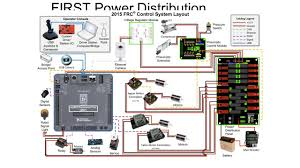 electrical subsystem manual vs automation ppt video online download