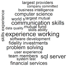 Data Quality Analyst Job Description Informatics Free Full Text Skills And Vacancy Analysis With