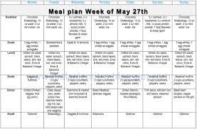 28 day weight loss plan menu plan