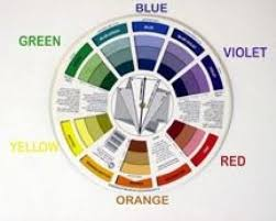 color wheel for makeup artists simplifying mixing colors for artists feltmagnet