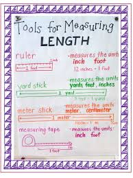 measuring length area and perimeter 3 9ad lessons tes teach