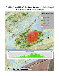 bureau reclamation land imaging report site