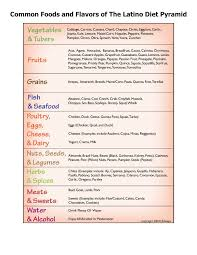 27 best diets images on pinterest food pyramid diets and food