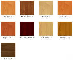 Helpful Wood Species Chart Rta Cabinetskitchen - Kitchen cabinets wood types